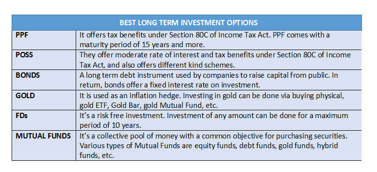 Best investment options india long term