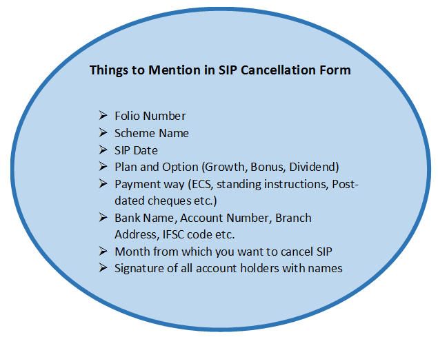 How to Cancel SIP | Details of SIP Cancellation Form | Cancel SIP ...