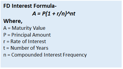 interest calculation formulas