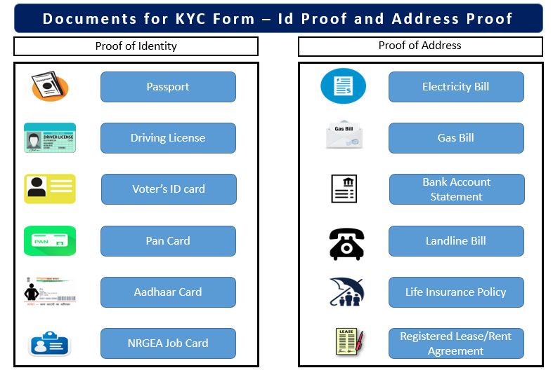 kotak bank kyc form for company